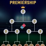 NEWS: Domino's MVP Premiership – 1,000 Free Pizzas Giveaway via Facebook